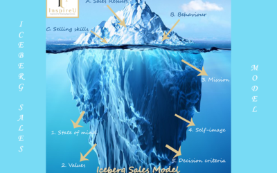 The Iceberg Sales Model
